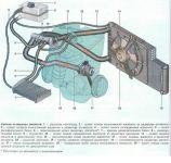 Подробнее: Система охлаждения и датчик температуры охлаждающей жидкости Лады Приора