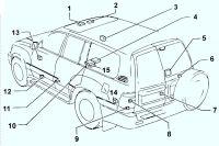 Подробнее: Реле и предохранители Toyota Land Cruiser 100 c 08/2002 года